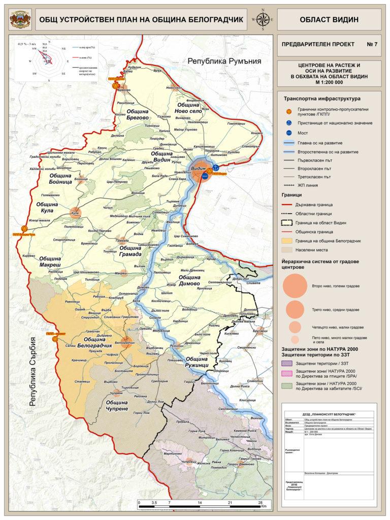 7. Центрове на растеж и оси на развитие в Област Видин